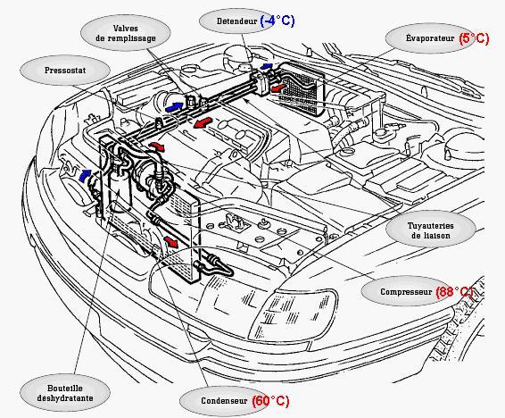 comment fonctionne un moteur  comment fonctionne un moteur  infographie fonctionnement d un